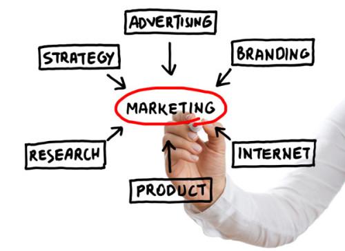 MarketingPlan-500×365